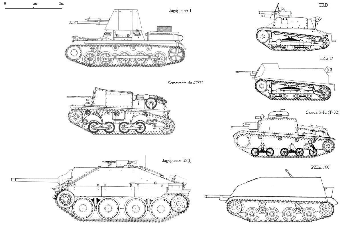 Kartonmodell Polnische Tankette TKS-D 1:25 GPM